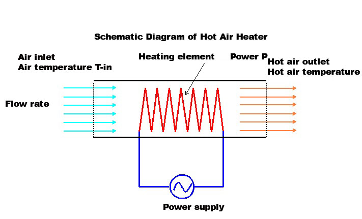 BCE Ultra High Heat Schematic